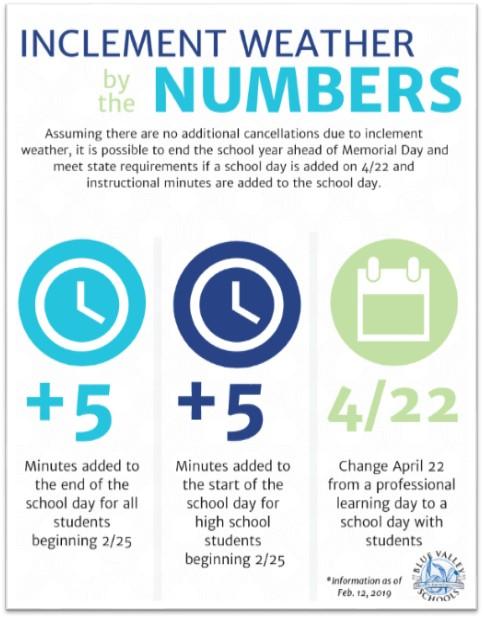 BVN Makes Schedule Changes Due to Missed School