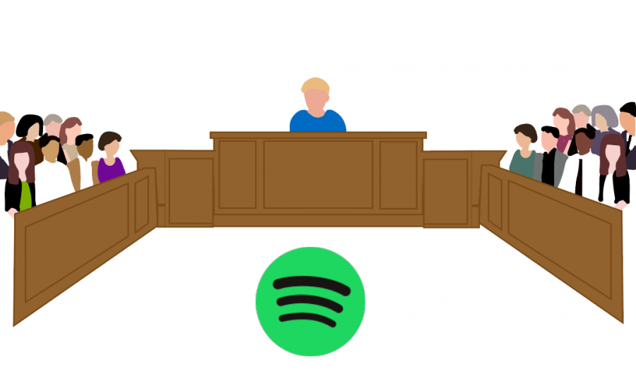 The+Spotify+Courtroom.+Graphic+by+Charitha+Lakkireddy.+